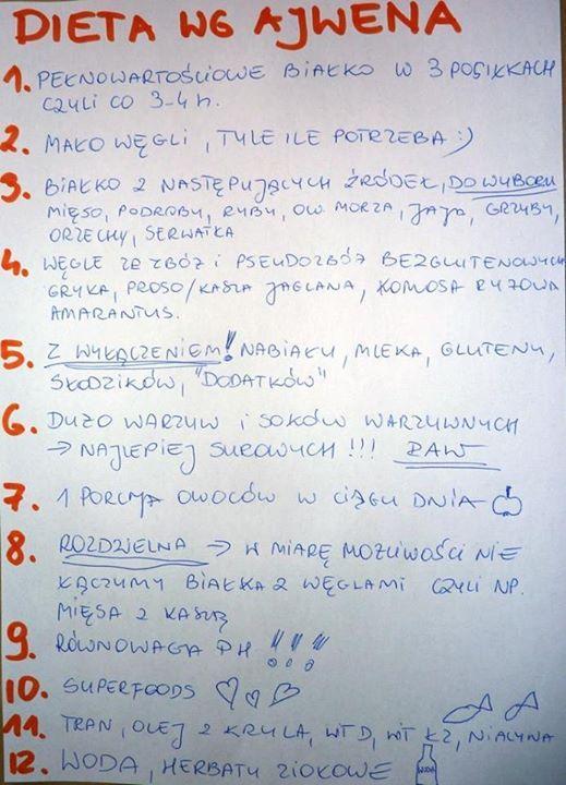 zasady ajwen
