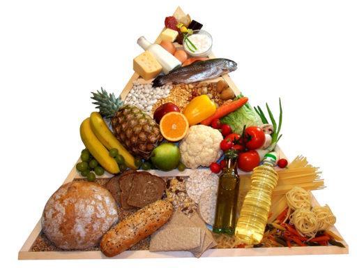 piramida żywienia mariana - ajwendieta